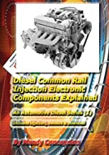 Diesel Common-Rail Injection Electronic Components Explained