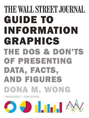 Compare Textbook Prices for The Wall Street Journal Guide to Information Graphics: The Dos and Don'ts of Presenting Data, Facts, and Figures Illustrated Edition ISBN 9780393347289 by Wong, Dona M.