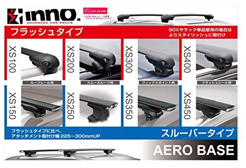 inno(イノー)『エアロベースバー(XB130)』