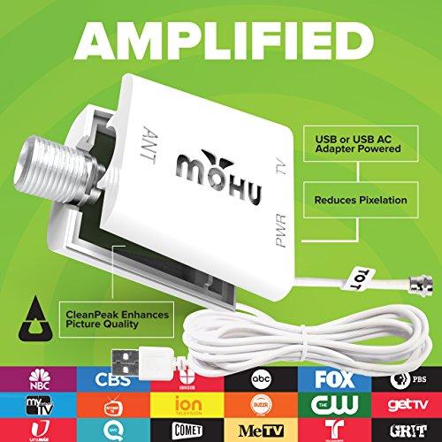 Mohu Leaf 50 TV Antenna