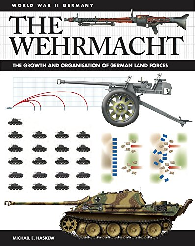 The Wehrmacht: Facts, Figures and Data for Germany's Land Forces, 1935-45