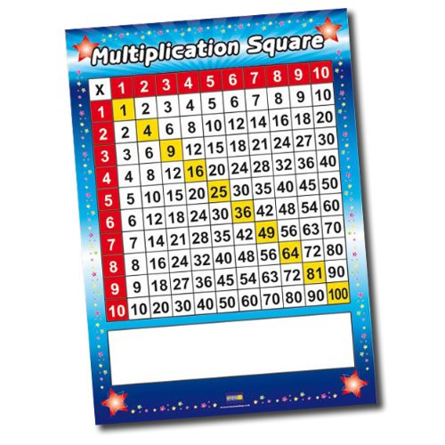 Giant Number Square Multiplication Times Tables Maths Dry Wipe Childrens Pupils School Classroom Display Wall Poster A1 Primary Teaching Services