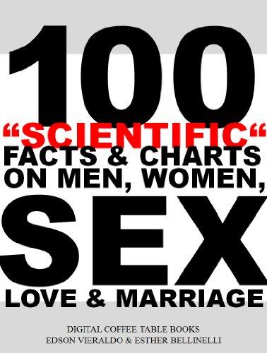 Facts about love scientific Sad Scientific