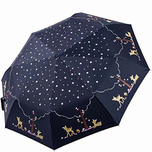 MintFroest Best Windproof Rain Umbrella,UPF 50+ Auto Open/Close Compact Travel Sun Umbrella