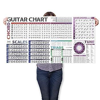 chord scale chart