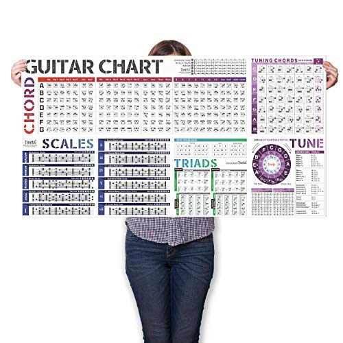 Guitar Chord Scale Chart Poster of Chords | Scales | Triads | Tone | Circle of Fifths Wheel | Fretboard Notes & Guitar Theory, Acoustic Electric Guitar Wall Chart Reference for Beginners Adult or Kid