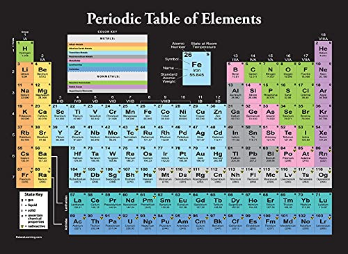 Periodic Table of the Elements Poster [Black] -...