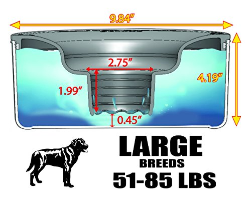Slopper Stopper Dripless Dog Water Bowl - Large Breed Dogs 51-85 Lbs