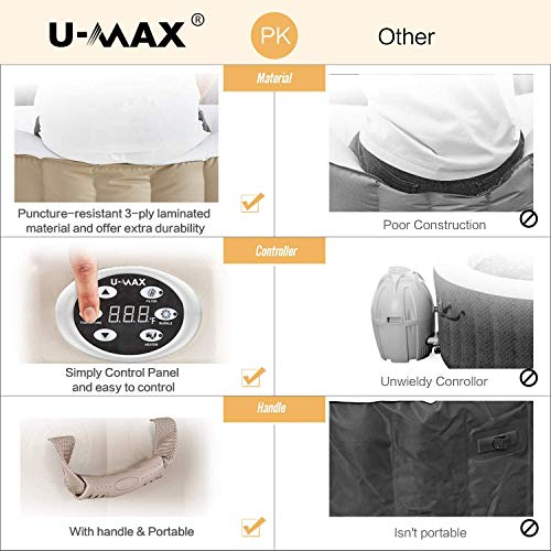 U-MAX Inflatable Hot Tub, 4-6 Person Portable SPA Blow Up Hot Tub with Built in Heater and Bubble Function (Roundness, 82