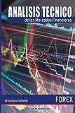 Analisis tecnico de los Mercados Financieros. FOREX: (Color) Ingenieria financiera...
