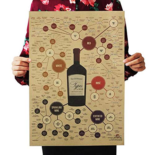 Vino pedigree vintage kraft paper poster indoor bar cafe decorazione pittura51X36cm