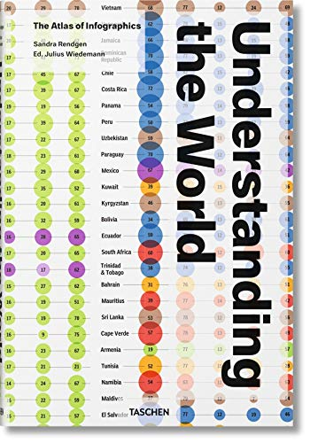 Understanding the World. The Atlas of Infographics (JUMBO)
