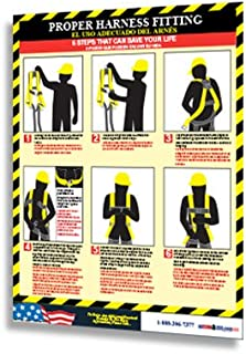 Proper Harness Fitting Poster (Bilingual)