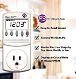 Electricity usage monitor by P3, Upgraded Edition