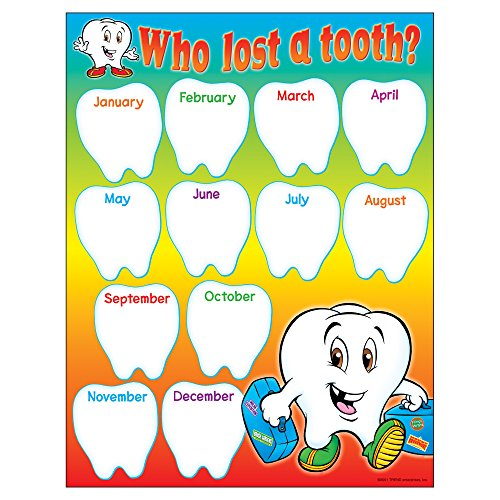 """Price comparison product image TREND ENTERPRISES,  INC. Who Lost a Tooth Learning Chart,  17"""" x 22"""""""