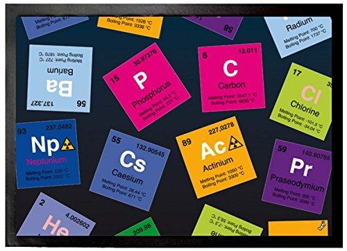 1art1 Periodensystem Der Elemente - Kohlenstoff, Barium, Brom, Radium, In Englisch Fußmatte Innenbereich und Außenbereich | Design Türmatte 70 x 50 cm