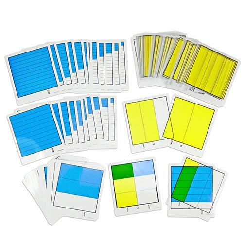 EAI Education Fraction Model Multipliers