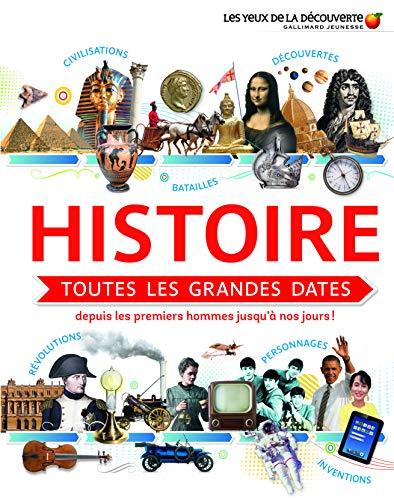HISTOIRE : TOUTES LES GRANDES DATES - Les Yeux de la...
