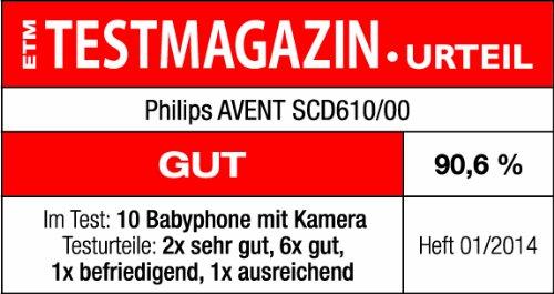 Philips Avent SCD610/00