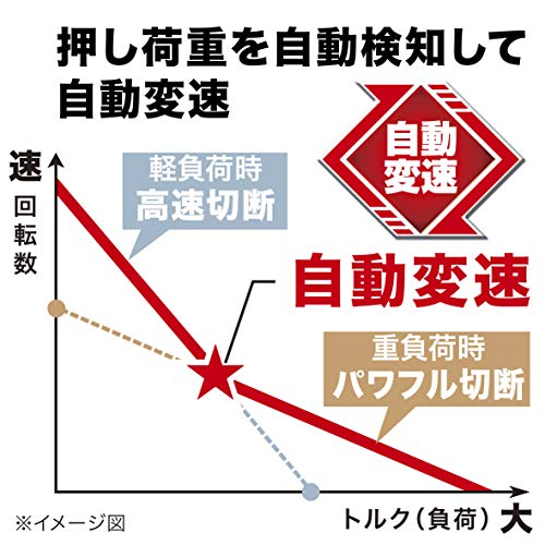 マキタ(Makita)125ミリ充電式マルノコ(黒)18Vバッテリ・充電器・ケース別売HS474DZB