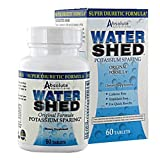 Water Pills Review and Comparison