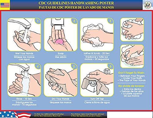 CDC Guidelines Handwashing Poster (Coronavirus Prevention)