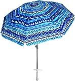 Umbrella Patio Umbrellas
