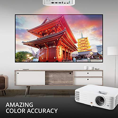 Viewsonic PX701HD 3D Heimkino DLP Beamer (Full-HD, 3.500 ANSI Lumen, 2x HDMI, 10 Watt Lautsprecher, 1.1x optischer Zoom) weiß