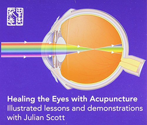 Healing the Eyes With Acupuncture