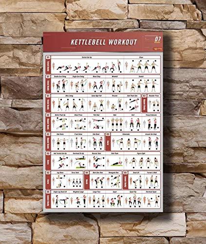 qianyuhe Imágenes de Arte de Pared Impresas en Lienzo Hot Kettlebell Workout - Póster de Arte de g