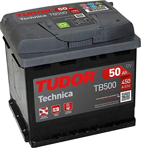 TUDOR TB500, 207x175x190