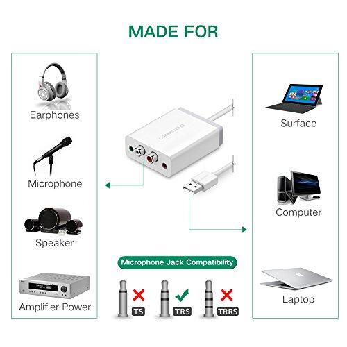 UGREEN USB Cinch Adapter Externe USB Soundkarte Adapter USB auf Cinch mit 3,5mm Kopfhörer und Mikrofonan unterstützt für PC,PS4,PS3,Raspberry Pi und mehr Weiß