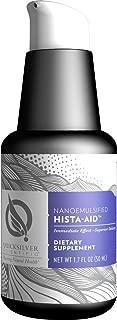 nanoemulsified dim