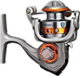 Moulinets Ultralight Weight Smooth Extra Puissant Capteur Spin Reel pour la pêche en mer ou en Eau Douce Mini Rapid Sea Fishing Reel (Couleur: Gris, Taille: 150)