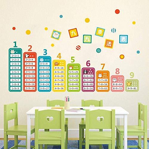 Dibujos Animados Niños 99 Tabla De Multiplicar Matemáticas Juguete Pegatinas De Pared Para Habitaciones De Niños Bebé Aprender Educativo Montessori Mural Decals
