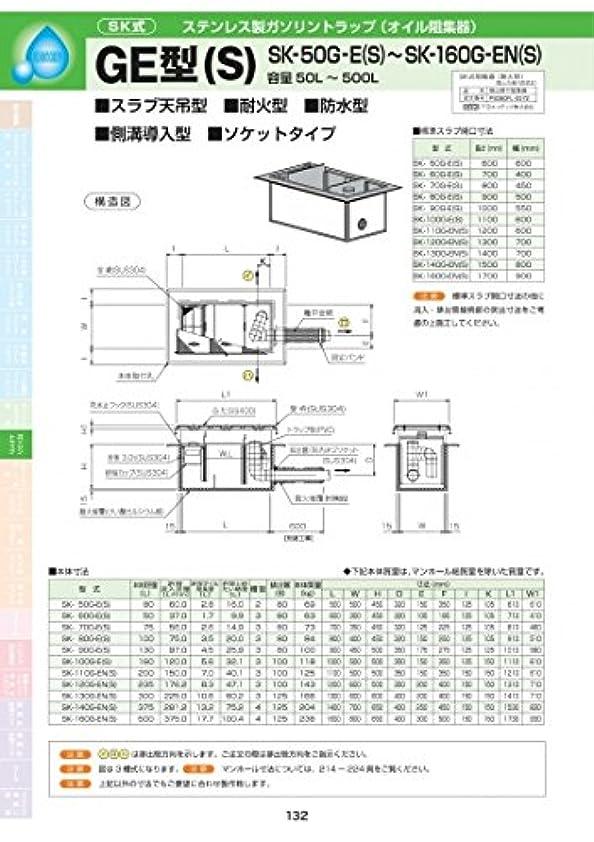 冷蔵庫ホームレス一定GE型(S) SK-120G-EN(S) 耐荷重蓋仕様セット(マンホール枠:ステンレス / 蓋:ステンレス ) T-14