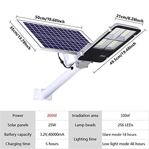 Knoijijuo LED de la lámpara de la Calle, 20W ~ 100W / 180W / 200W / 300W Solar Luces al Aire Libre con ángulo Ajustable Solar y Remoto Panel de Control y Soporte de Pared a Pared Un,40W