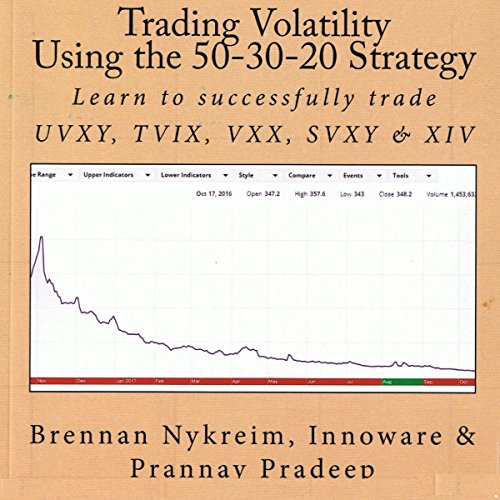 Trading Volatility Using the 50-30-20 Strategy audiobook cover art