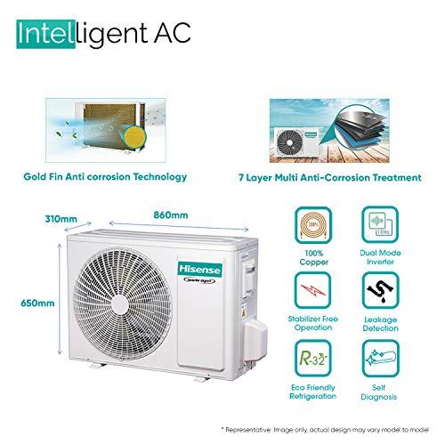 Hisense 2.0 Ton 5 Star Wi-Fi Inverter Split AC (Copper, AS-22TR4RBBTV00, White)