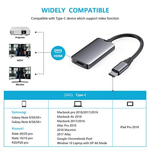 USB C auf HDMI Adapter,SenPuSi 4K@60Hz USB Typ C Thunderbolt 3 auf HDMI Adapter Kompatibel für iPad Pro 2018/Macbook Pro 2018 2017/Macbook Air 2018/Huawei Mate 20/Samsung Galaxy S8 S9/Dell XPS 13 usw.