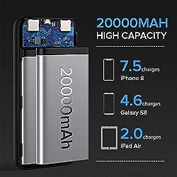 INIU Portable Charger, LED Display 20000mAh Dual 3A High-speed...