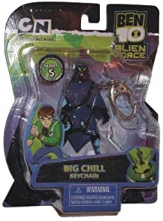Best ben 10 clothing and accessories Reviews