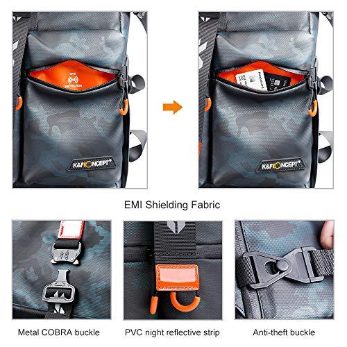 K&F Concept Kamerarucksack Rolltop Fotorucksack für Canon Nikon Sony Fujifilm Olympus SLR Spiegelreflexkamera und 15,6 Zoll Laptop 20 Liter