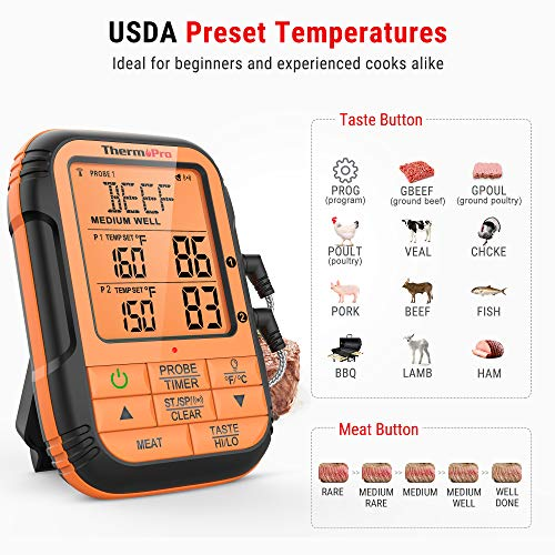 Product Image 8: ThermoPro TP28 500FT Long Range Wireless Meat Thermometer with Dual Probe for Smoker BBQ Grill Thermometer