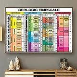 GEOLOGIC TIMESCALE Poster, Cenozoic - Mesozoic, Paleozoic Wall Art Print, Gift Idea, Wall Art, Home Decor Poster 12x18, 16x24, 24x36'' No Frame