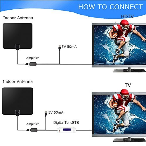 2019 Upgraded】 HDTV Antenna Indoor Digital TV Antenna, 120 Miles Range HD Antenna with Amplifier Signal Booster and 13FT Coaxial Cable - Extremely High Reception
