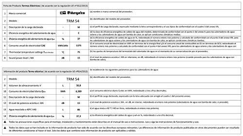 Orbegozo TRM 54