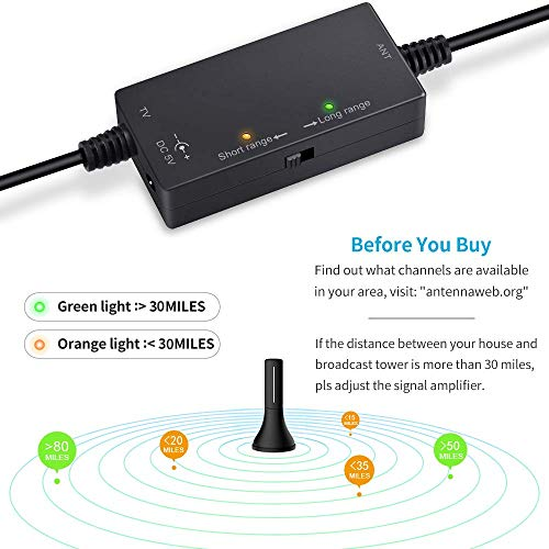 Amplified HD Digital TV Antenna, 300 Miles Long Range Reception Indoor HDTV Antenna with Amplifier, Support 4K 1080P VHF UHF TV Channels and All TV, with 13ft Coax HDTV Cable