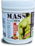 Gym Supplements Review and Comparison