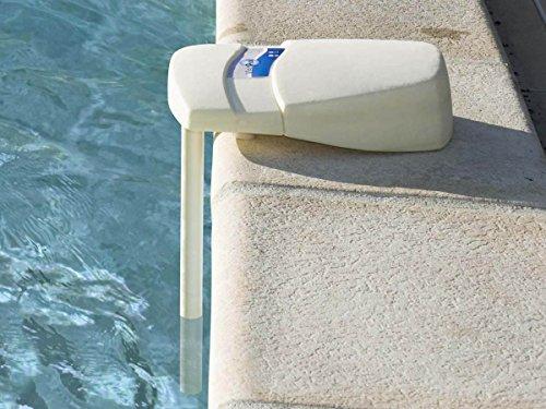 Alarma para piscina deteccion de inmersio GRE